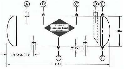 horizontal ammonia receivers