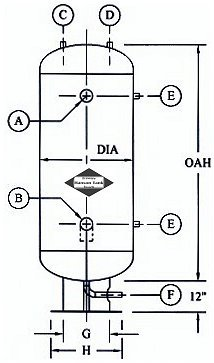 ammonia receivers